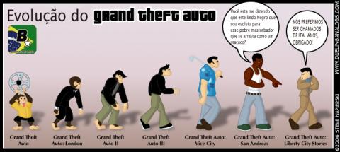 A Evolução De GTA