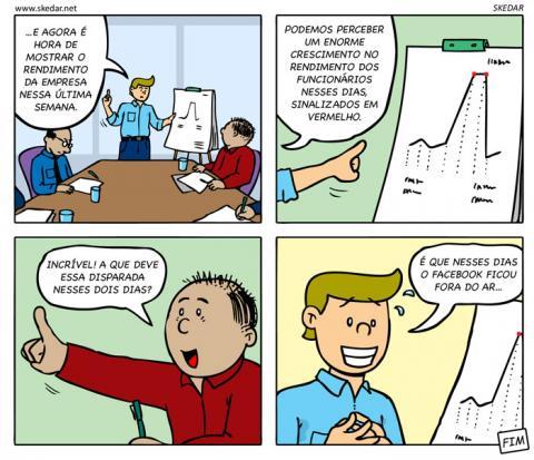 Aumento de produtividade na empresa